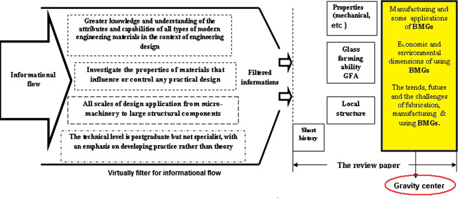 Ib chinese ab initio exam paper ebook 80 off choice image free metallic glasses from alchemy to pure science present and future the virtually filter of informational flow fandeluxe Images
