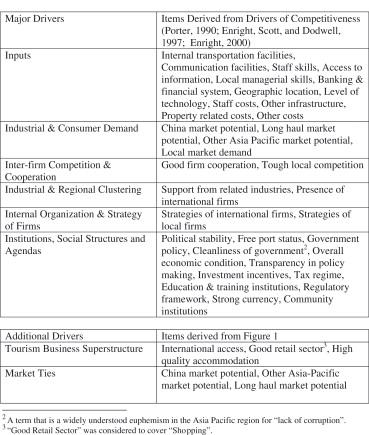 dissertation on economics green architecture