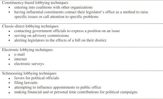 Understanding legislators and their perceptions of the