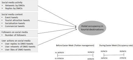 Harnessing stakeholder input on Twitter: A case study of short