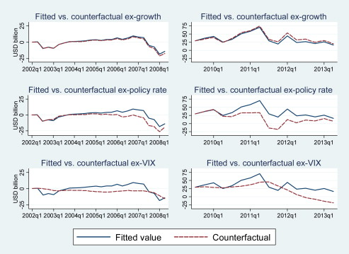 Capital flows to emerging market economies: A brave new