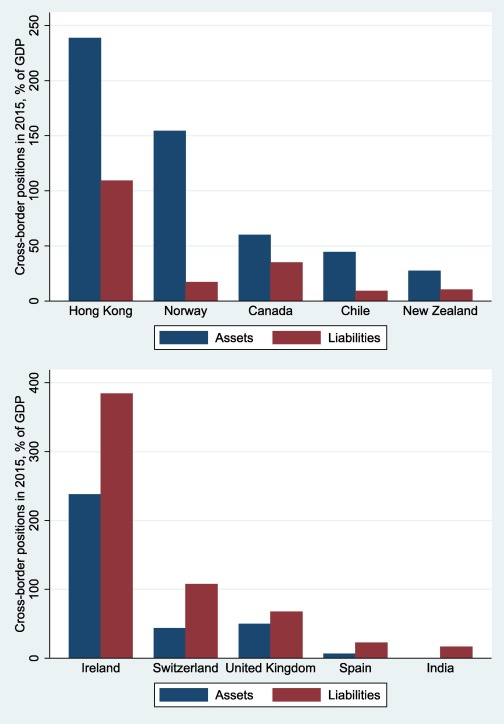 debit balances in variance accounts represent