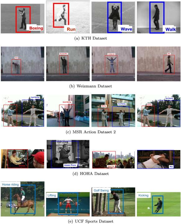 Non-negative matrix completion for action detection