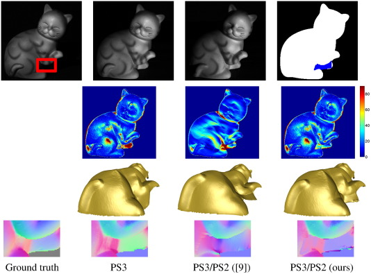 Photometric stereo with only two images: A theoretical study