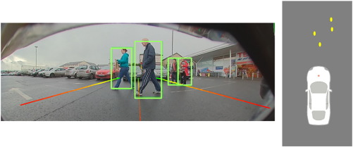 Computer vision in automated parking systems: Design, implementation