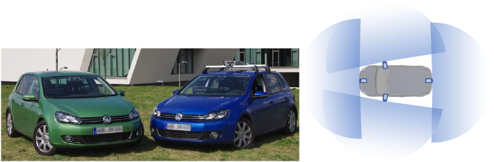 3D visual perception for self-driving cars using a multi