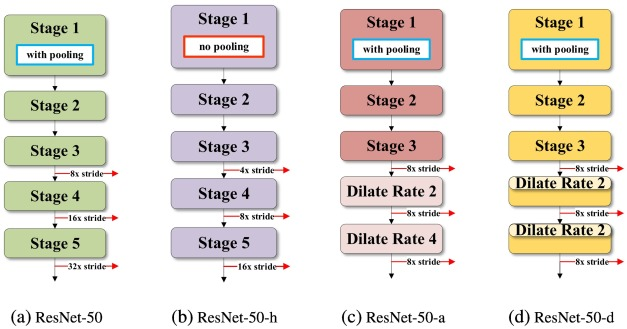 Real-time 6D pose estimation from a single RGB image