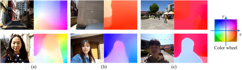 Foreground extraction via dual-side cameras on a mobile