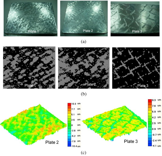 3-D measurement and evaluation of surface texture produced by ...