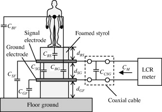 Noise analysis for intra-body communication based on parasitic