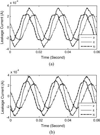 harmonics ratios of resistive leakage current as metal oxide surge Surge Arrester Catalog download full size image