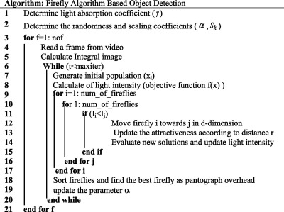 A new approach based on firefly algorithm for vision-based