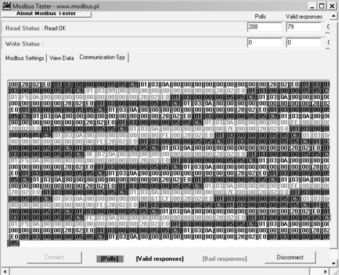Design and implementation of an error detection and