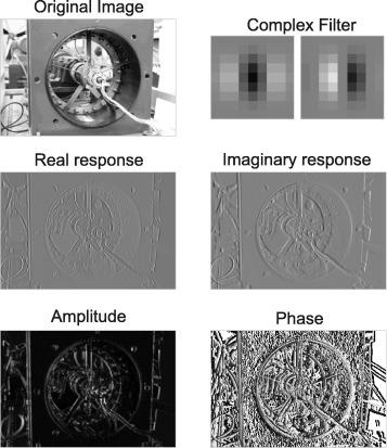 Accuracy evaluation of sub-pixel structural vibration measurements