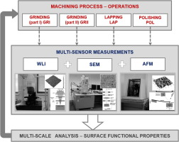 precision machining measurement exhibition