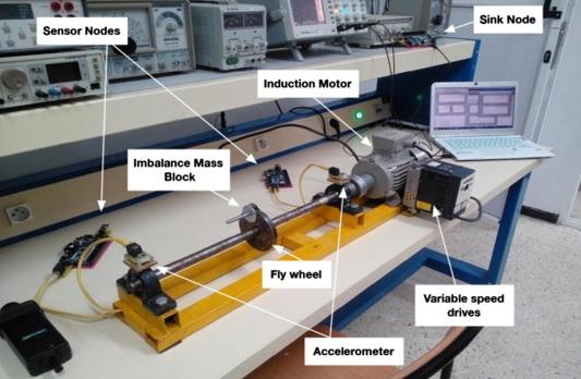 FPGA-based wireless sensor nodes for vibration monitoring