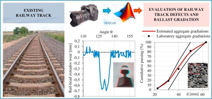 Digital image analysis technique for measuring railway track defects