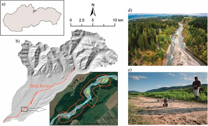 Template for high-resolution river landscape mapping using