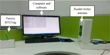 Indoor distance estimation for passive UHF RFID tag based on