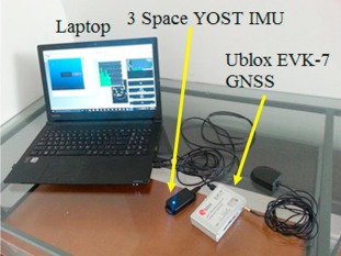 Map-aided adaptive GNSS/IMU sensor fusion scheme for robust urban