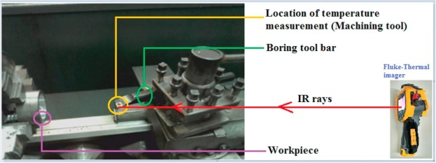 Investigation of the stability on boring tool attached with