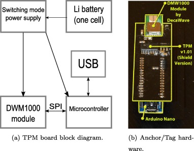 A realistic evaluation of indoor robot position tracking systems