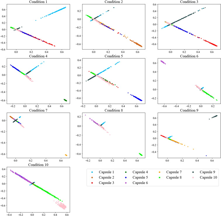 A deep capsule neural network with stochastic delta rule for bearing