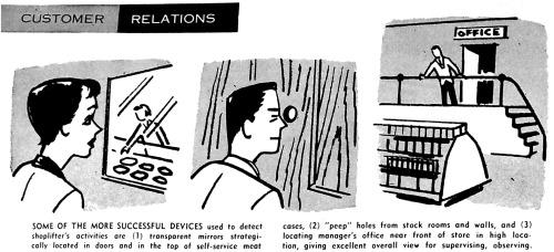 Managing leaks: Shoplifting in US grocery retailing 1922