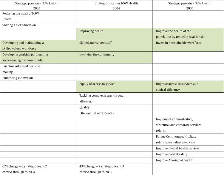 summary of dissertation business management topics
