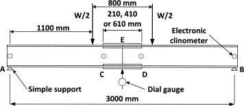 Experimental and analytical investigation of two- and six-plate