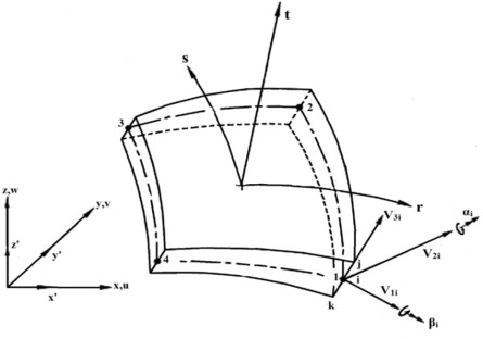 Active Vibration Control Of Space Antenna Reflector Over Wide