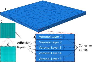 Three-dimensional Voronoi model of a nacre-mimetic composite