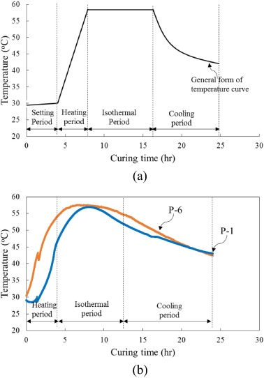 The electrically conductive carbon nanotube (CNT)/cement ... on