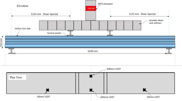 Efficient hybrid strengthening for precast hollow core slabs
