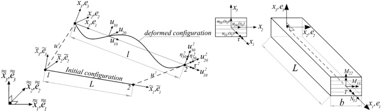 Explicit Tangent Stiffness Matrix For The Geometrically Nonlinear