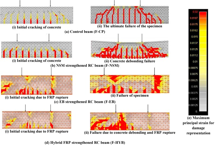 Experimental and finite element studies on the flexural