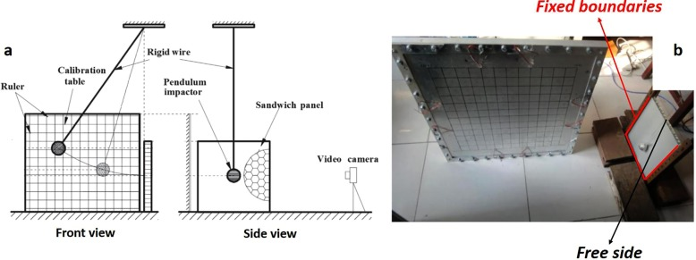 Numerical study of low-speed impact response of sandwich ...