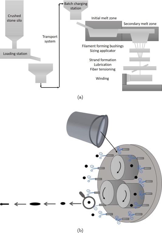 Basalt-based fiber-reinforced materials and structural