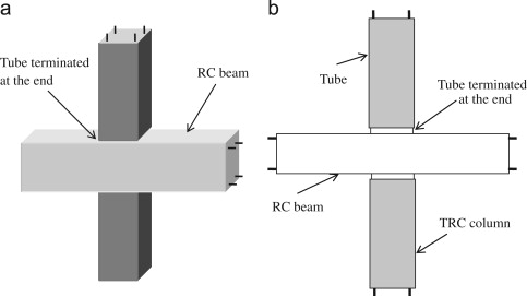 Hysteretic behavior and design of square tubed reinforced