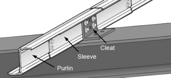 Load–deflection behaviour of sleeved joints in modified Z purlin