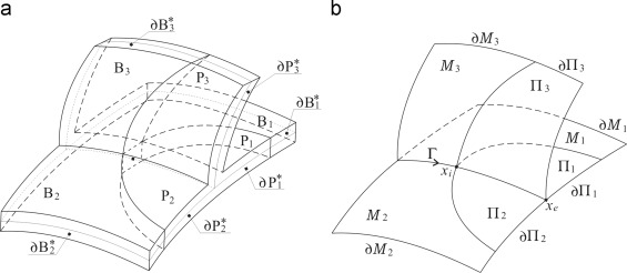 Junctions In Shell Structures A Review