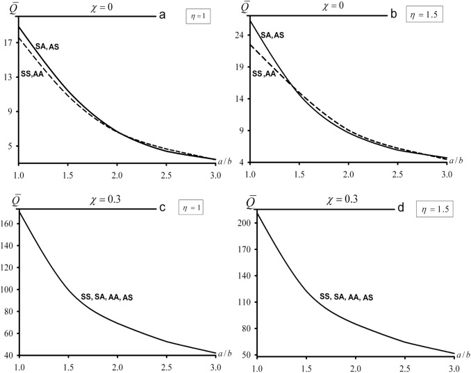 buckling behavior of a radially loaded corrugated orthotropic cylindrical shell on an elastic foundation