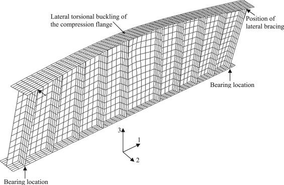 Interaction of buckling modes in railway plate girder steel