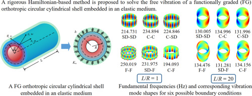A new Hamiltonian-based approach for free vibration of a