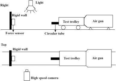 air trolley experiment