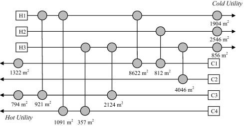Multi Period Design Of Heat Exchanger Networks Sciencedirect
