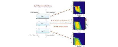 Liquid–liquid extraction in a rotating disc column: Solution