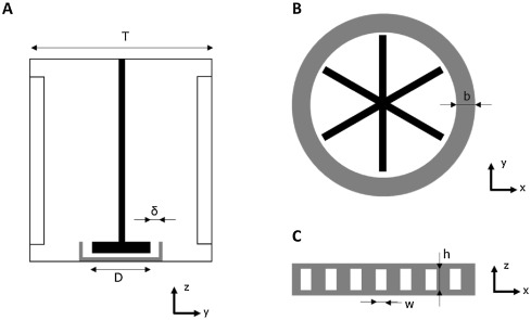 the effect of stator design on flowrate and velocity fields in a Stator Winding Diagram download full size image