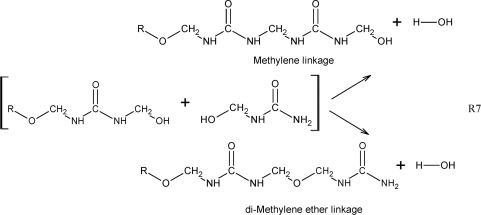 Formation of alkoxy groups in the synthesis of butylated urea