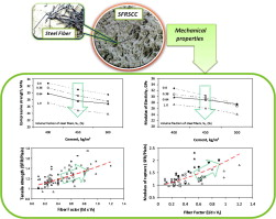 Assessment of factors influencing mechanical properties of steel